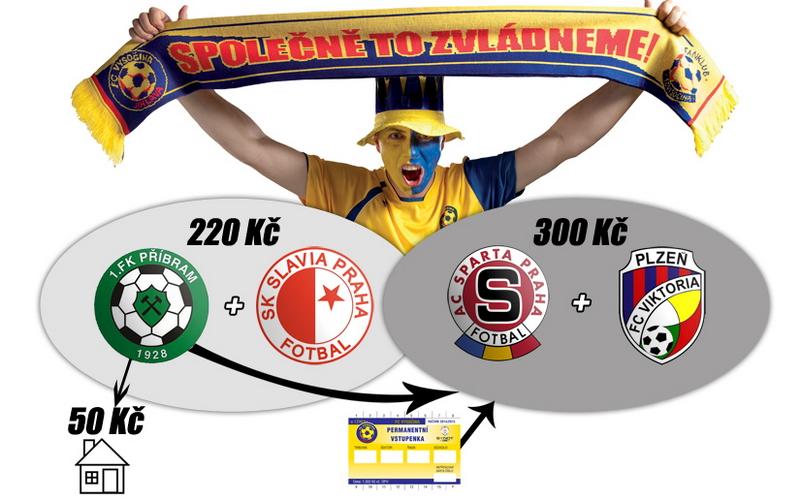 Na Příbram za 70 Kč! A poté bonus na Slavii, Plzeň a Spartu!